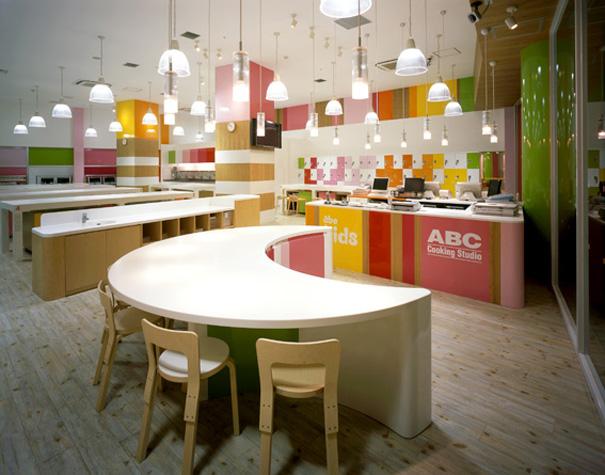 Abc Kids Cooking School Tokyo 187 Bellissima Kids